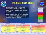 ms river on the rise