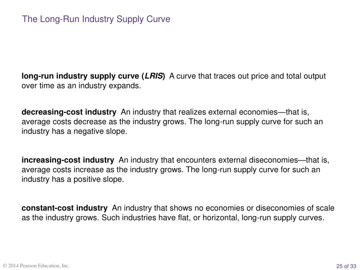 The Long-Run Industry Supply Curve