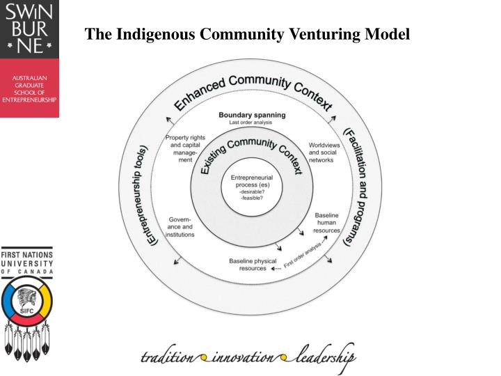 The Indigenous Community Venturing Model