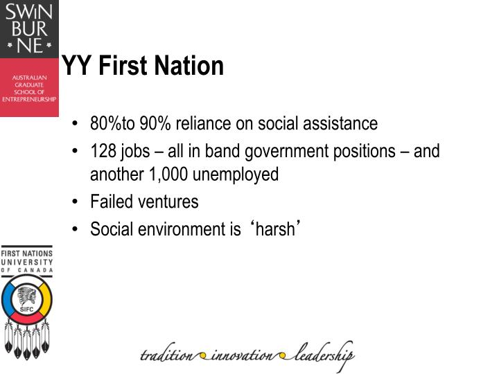 YY First Nation