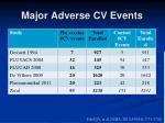 major adverse cv events