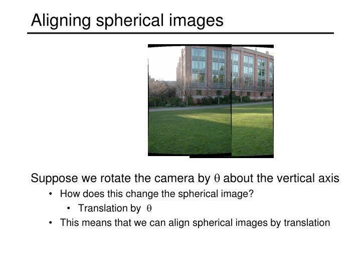 Aligning spherical images