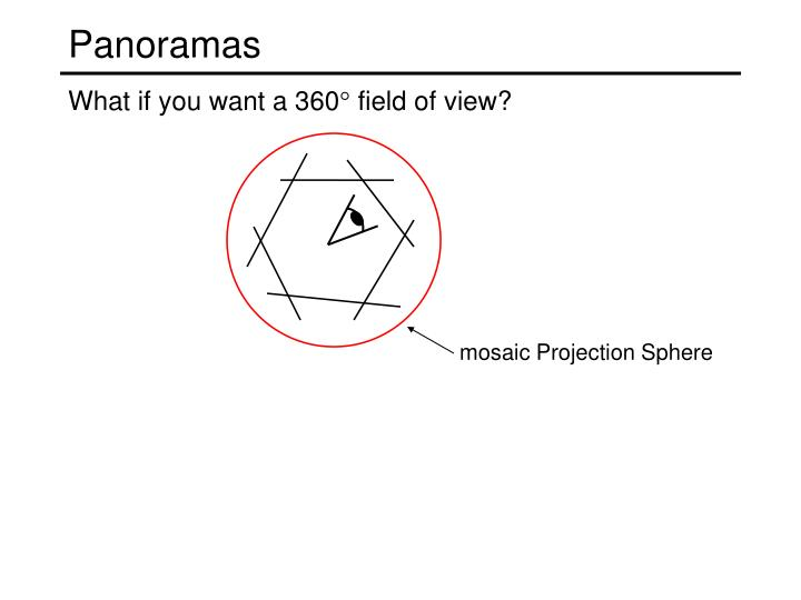 mosaic Projection Sphere