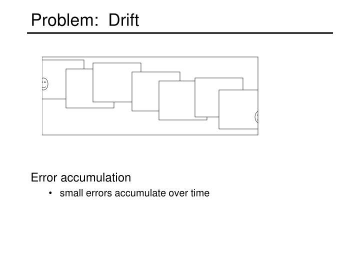 Problem:  Drift