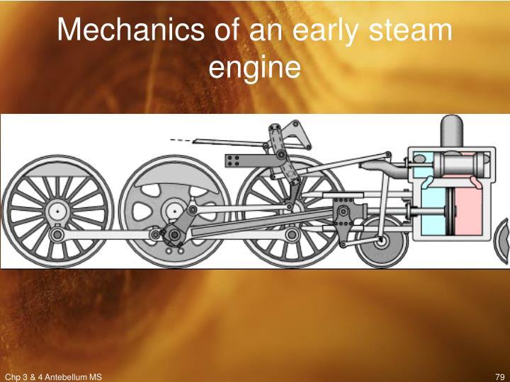 Mechanics of an early steam engine