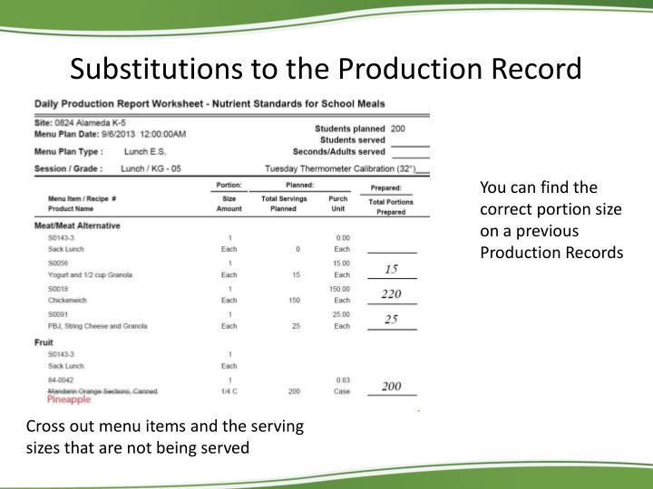 Substitutions to the Production Record