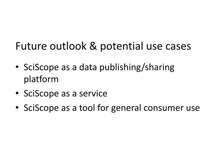 Future outlook & potential use cases