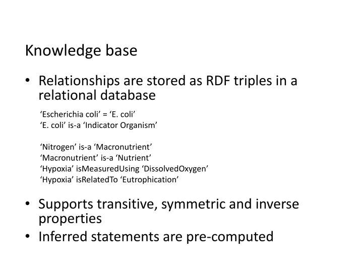 Knowledge base