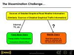 the dissemination challenge