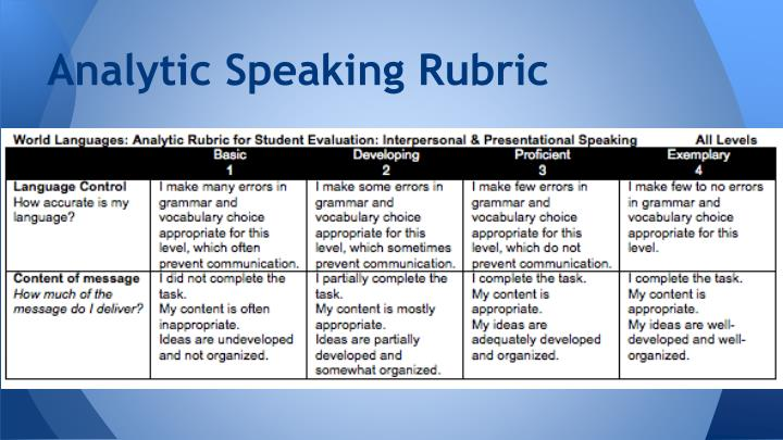 Analytic Speaking Rubric
