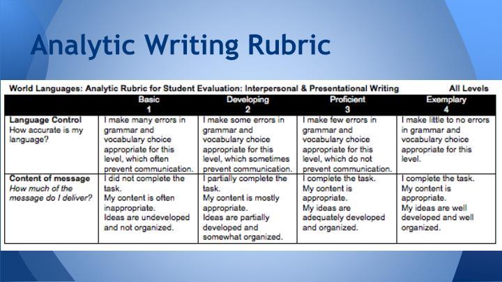 Analytic Writing Rubric