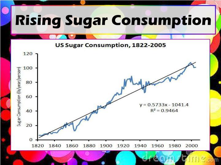 Rising Sugar Consumption