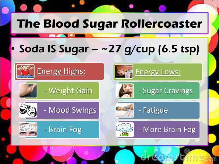The Blood Sugar Rollercoaster