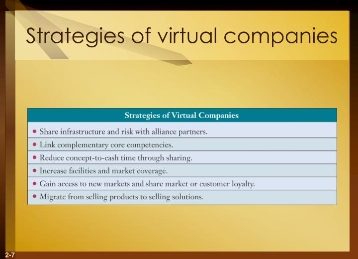 Strategies of virtual companies