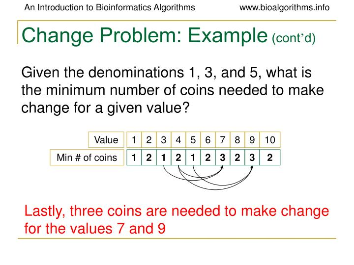 Change Problem: Example