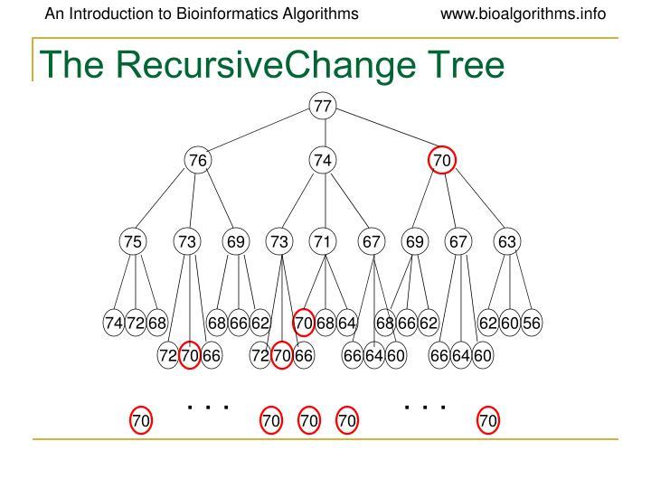 The RecursiveChange Tree