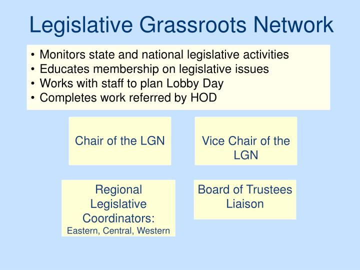 Legislative Grassroots Network