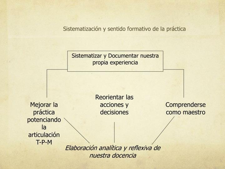 Sistematización y sentido formativo de la práctica