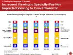 increased viewing to specialty pay has impacted viewing to conventional tv