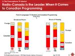 radio canada is the leader when it comes to canadian programming