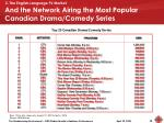 top 20 canadian drama comedy series