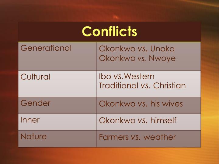 Study guide okonkwo s rise to power in umuofia