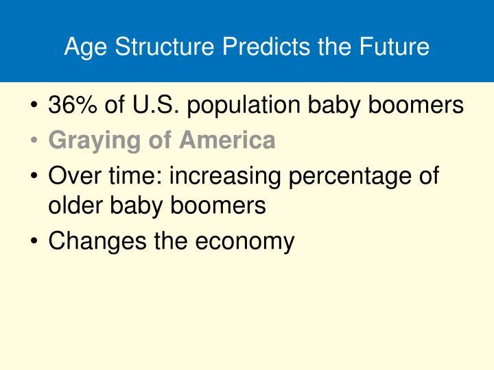 Age Structure Predicts the Future