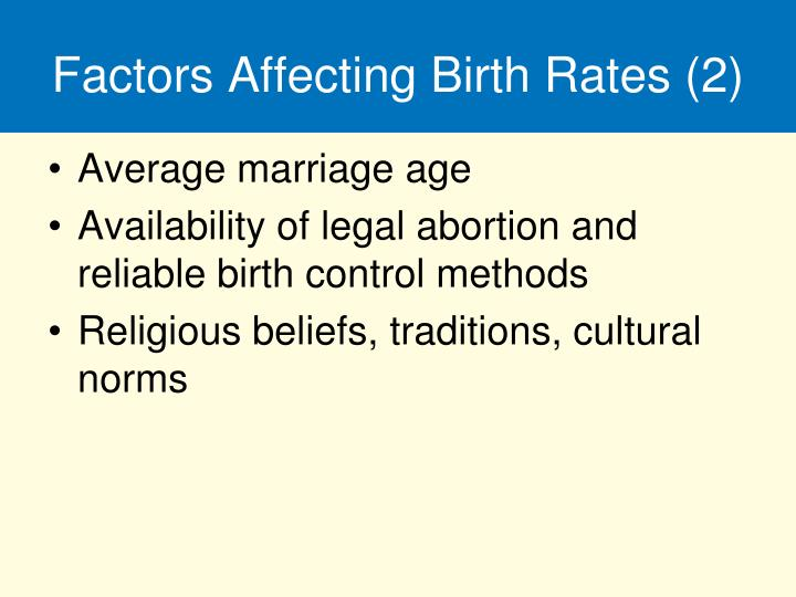 Factors Affecting Birth Rates (2)