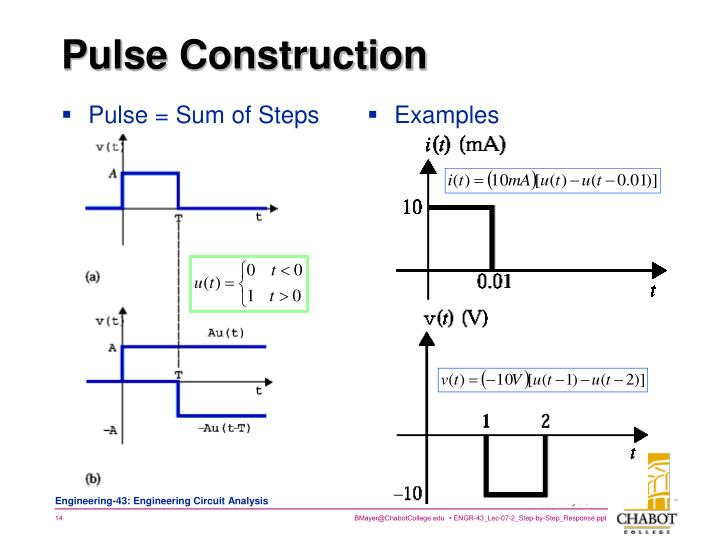 Pulse = Sum of Steps