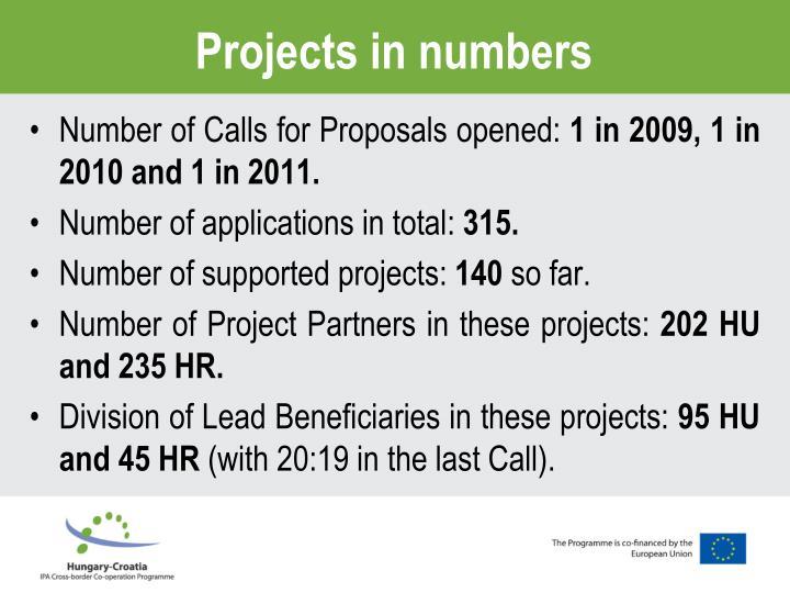 Projects in numbers