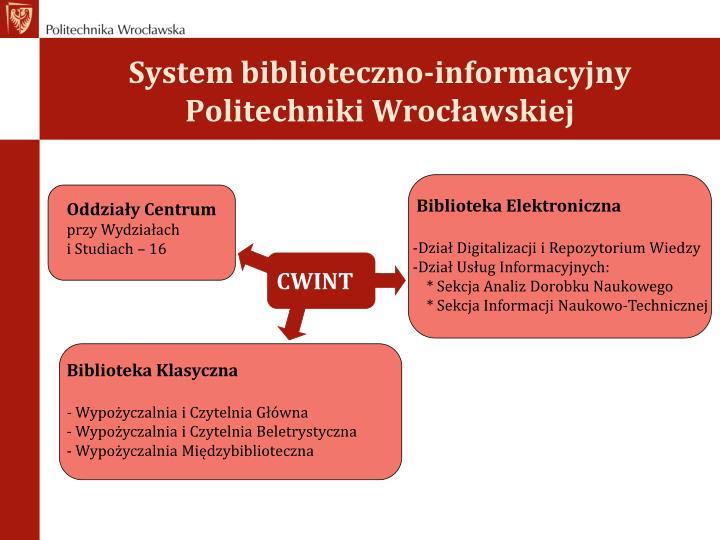 System biblioteczno informacyjny politechniki wroc awskiej
