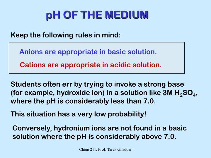 pH OF THE MEDIUM
