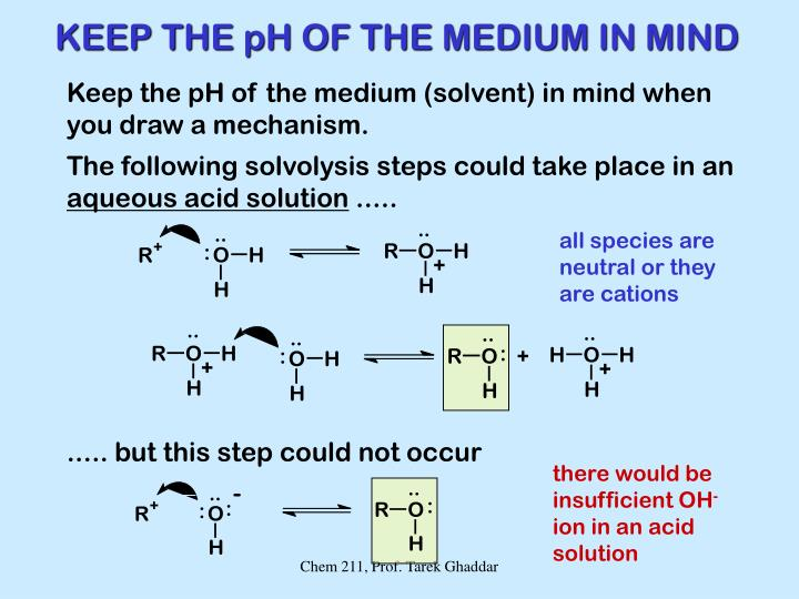 KEEP THE pH OF THE MEDIUM IN MIND