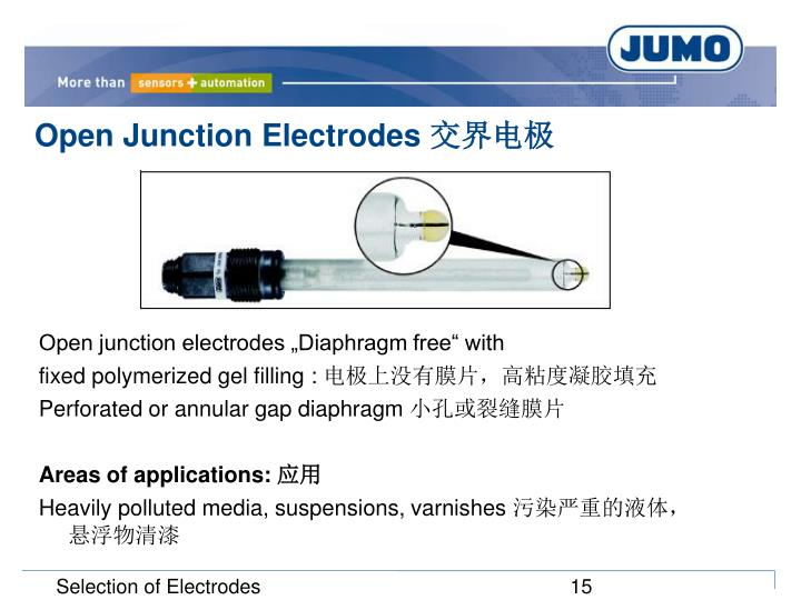 Selection of Electrodes