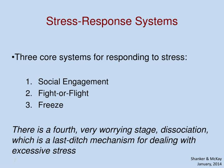 Stress-Response Systems