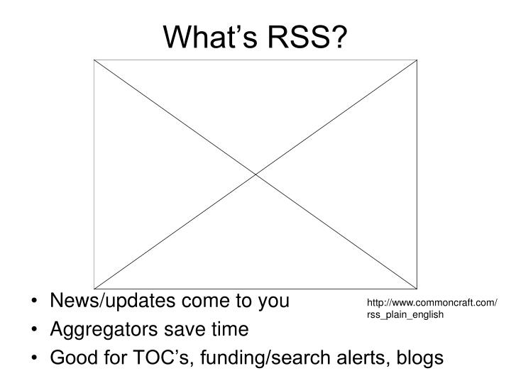 What's RSS?