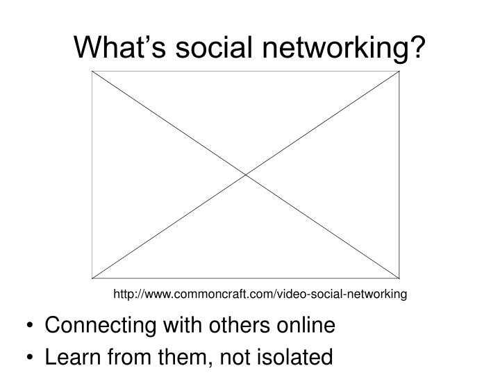 What's social networking?