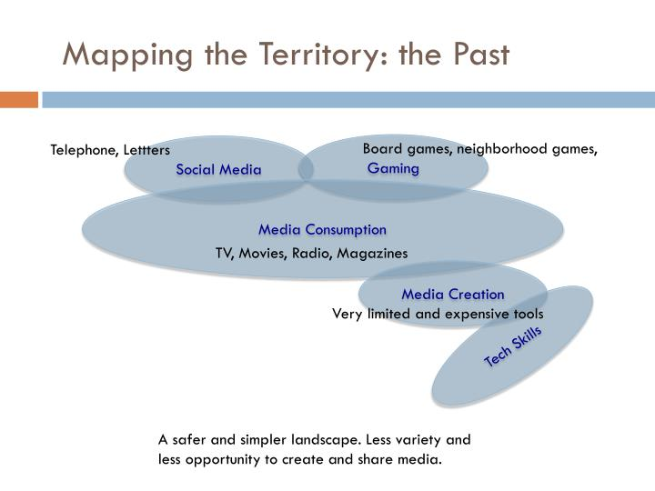 Mapping the Territory: the Past