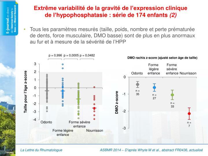 Extrême variabilité de la gravité de l'expression clinique