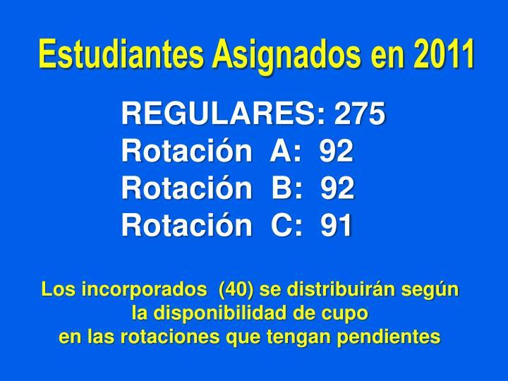 Estudiantes Asignados en 2011