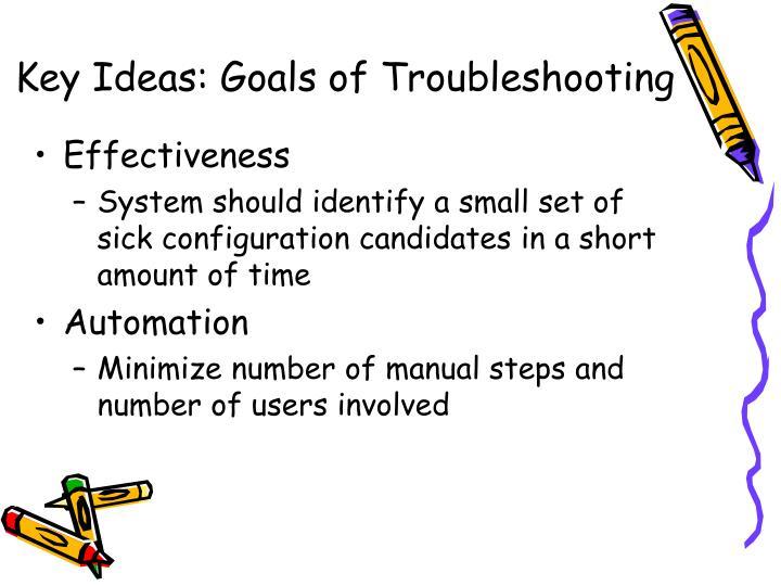 Key Ideas: Goals of Troubleshooting