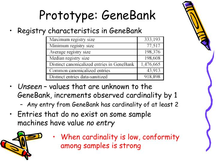 Prototype: GeneBank