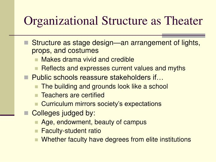 Organizational Structure as Theater