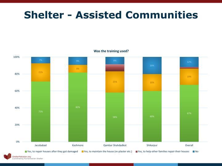 Shelter -