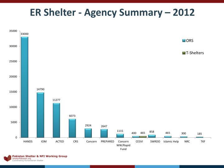 ER Shelter