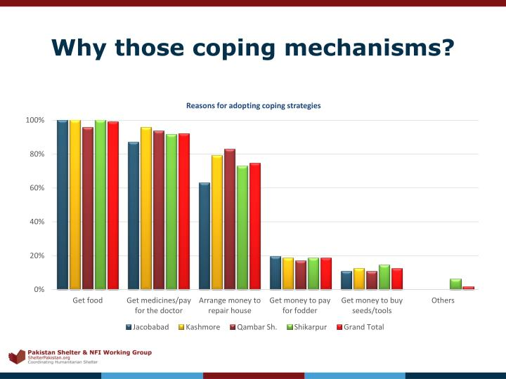 Why those coping mechanisms?