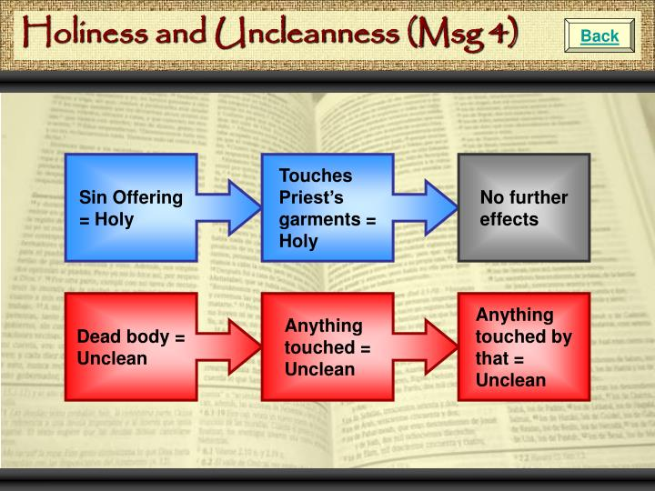 Holiness and Uncleanness (Msg 4)