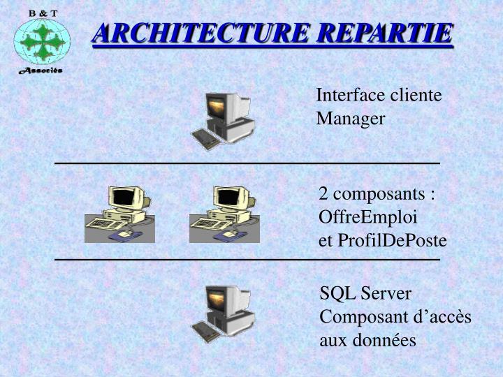 Interface cliente