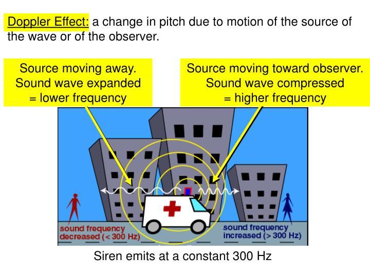 Doppler Effect: