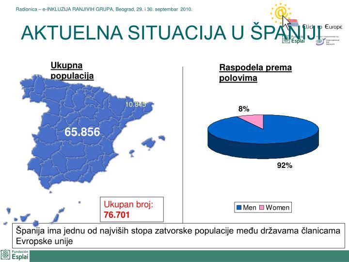 AKTUELNA SITUACIJA U ŠPANIJI